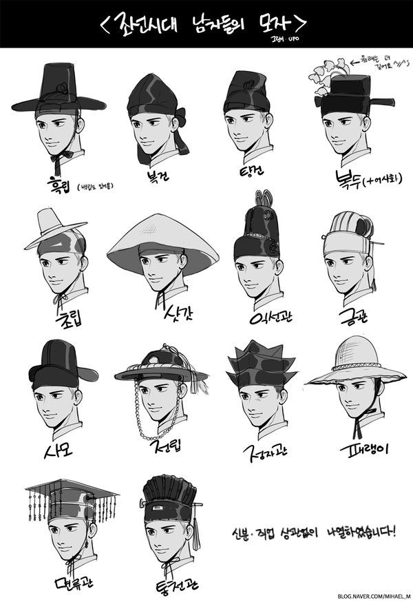 Men's caps and hats in Chosun Age