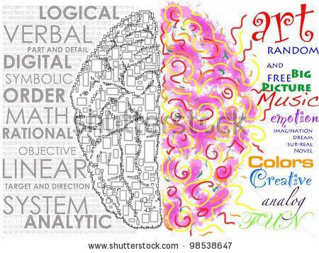 stock-photo-left-and-right-brain-function-illustration-98538647.jpg (450×358)