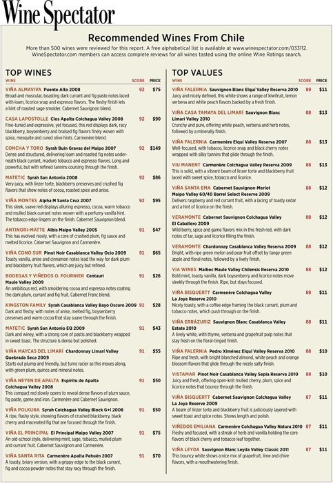 Recommended Wines From Chile | Wine Spectator - March 2012