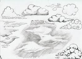 Clouds how to