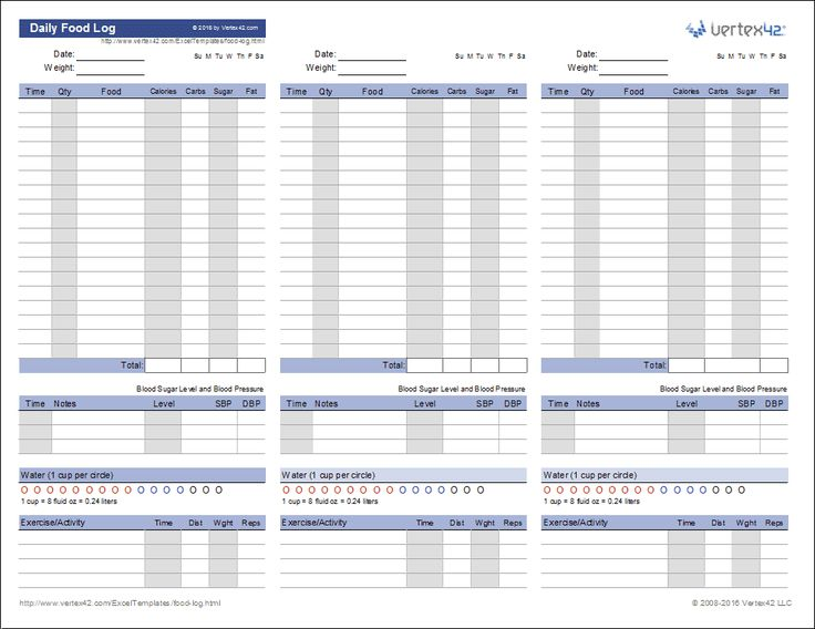 Download a free printable Daily Food Log to track your ...