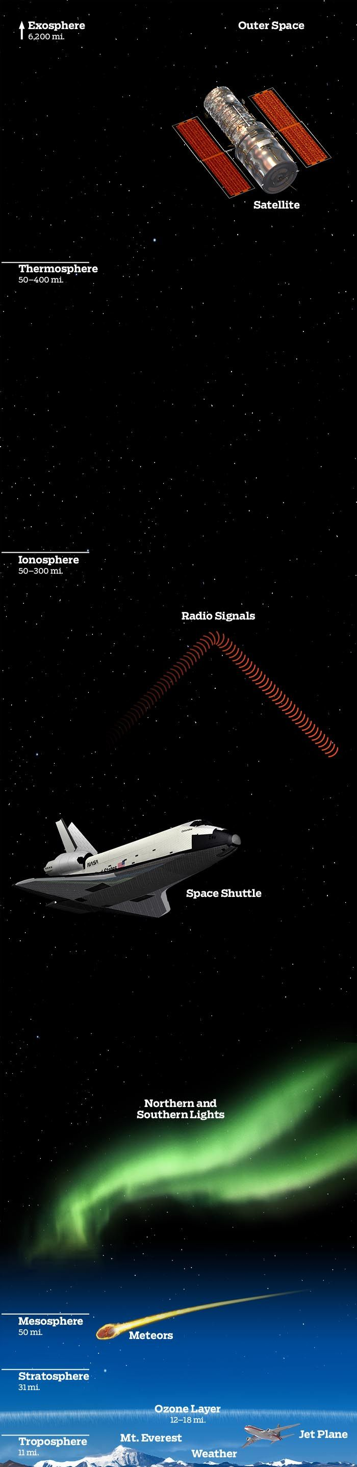 224 best space science for kids images on pinterest solar system
