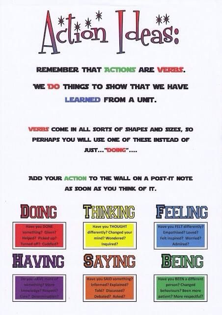 """Liza Richardson on Twitter: """"Great 'Action Ideas' poster for Ss to reflect on…"""