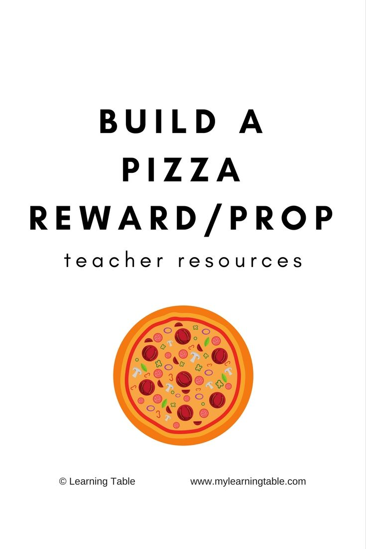 image about Vipkid Reward System Printable named Create a Pizza Profit/Prop: Trainer Materials VIPKID
