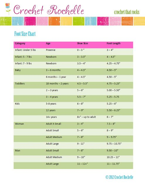 119 best images about Crochet Tools, Size Charts on Pinterest ...