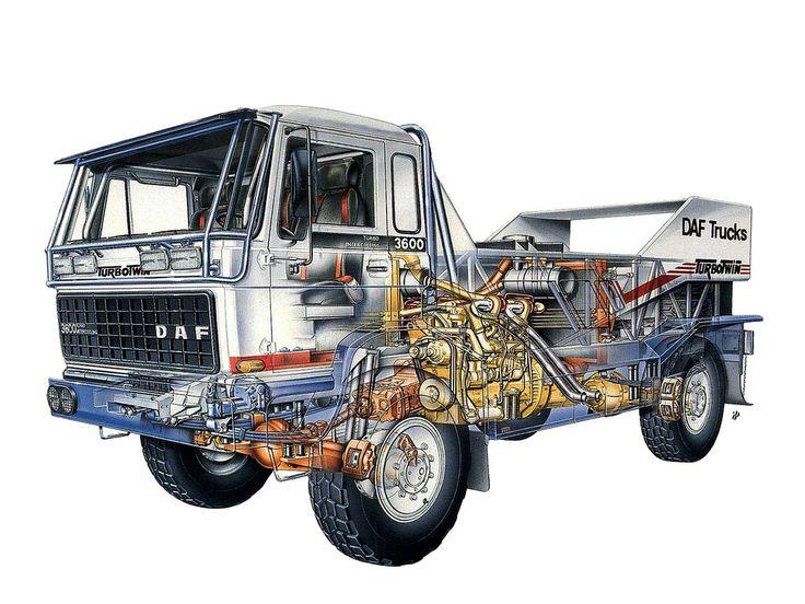 Jan de Rooy, Yvo Geusens, Thierry de Saulieu - DAF FAV 3600 4x4 TurboTwin - 1986 - Dakar
