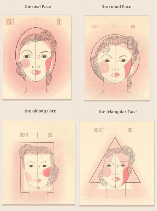 1940s makeup - Do's & Don'ts