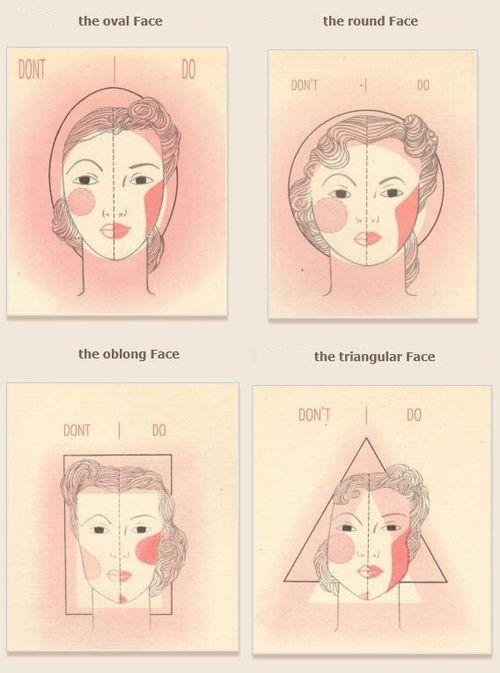 1940s makeup -Do's& Don'ts