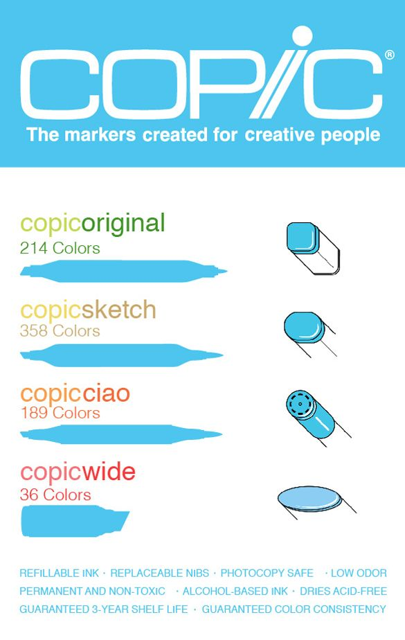 Copic Marker Types #Copic  #Infographic - OK, now I want them all but can't afford them!!!!! What the....