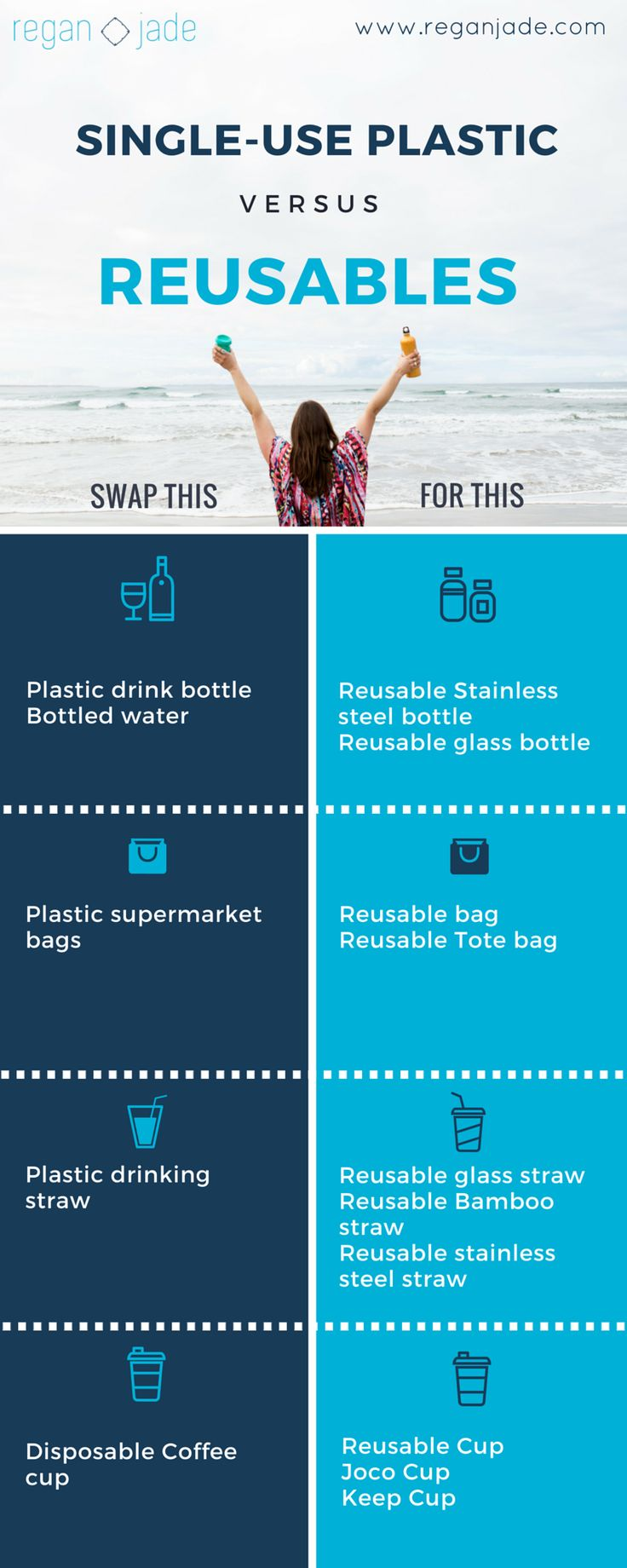Swap these Single use plastics for reusables! Choose to reuse.