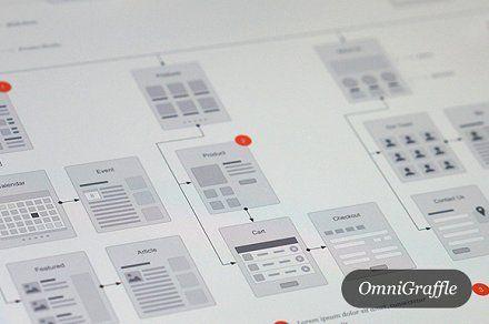 Atemberaubend Website Drahtmodell Diagramm Zeitgenössisch - Der ...