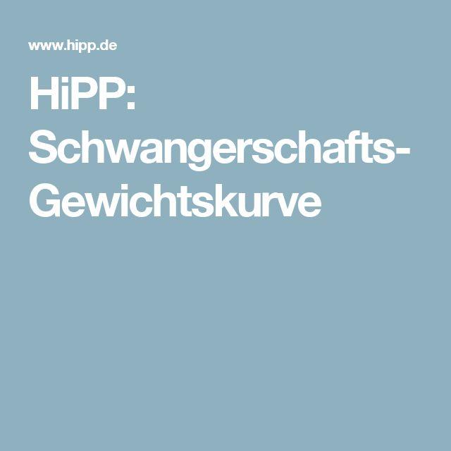 HiPP: Schwangerschafts-Gewichtskurve