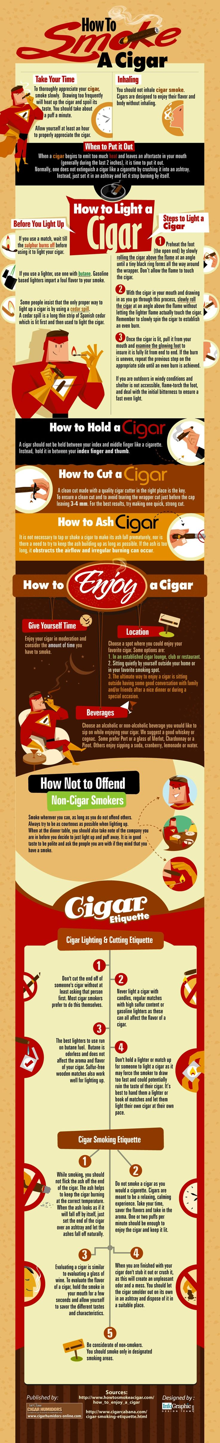 How to smoke a Cigar / Infographic