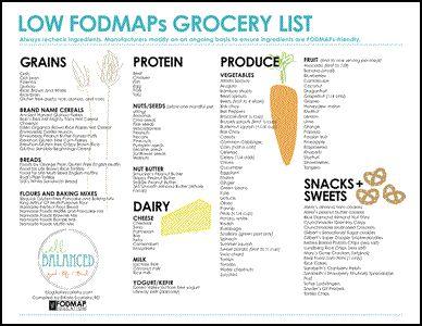 FODMAP Grocery List - if you're having to watch FODMAPS ...