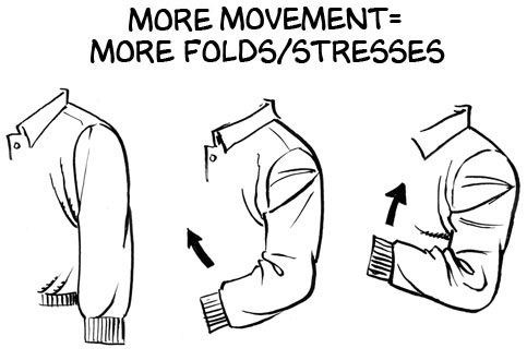 Clothing folds/movement
