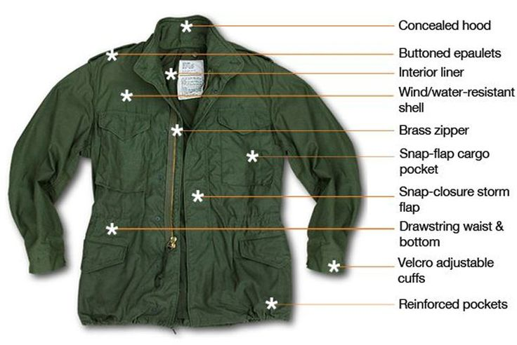 We take on the history and functionality of one of the US military's most iconic pieces of outerwear, the M-65 Field Jacket.