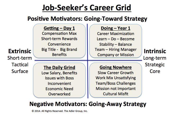 good reason to leave a job - thelongwayup.info
