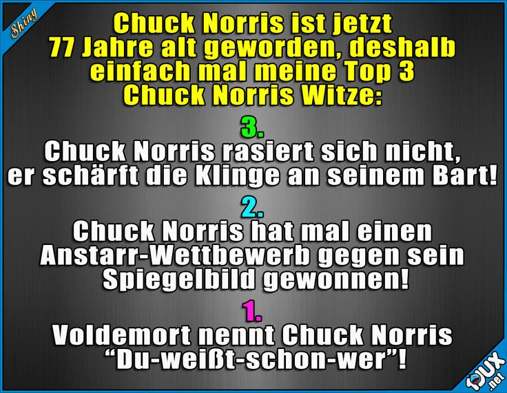 Happy Birthday Chuck Norris!