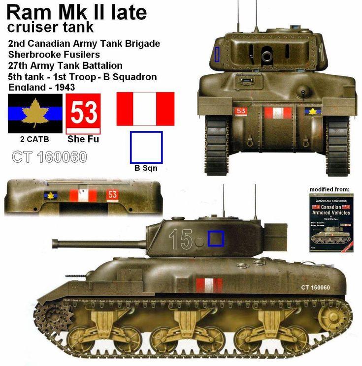 Panzerserra Bunker- Military Scale Models in 1/35 scale: Ram cruiser tank Mk I, Mk II (early), Mk II (late) and Ram OP Mk II tank - case report
