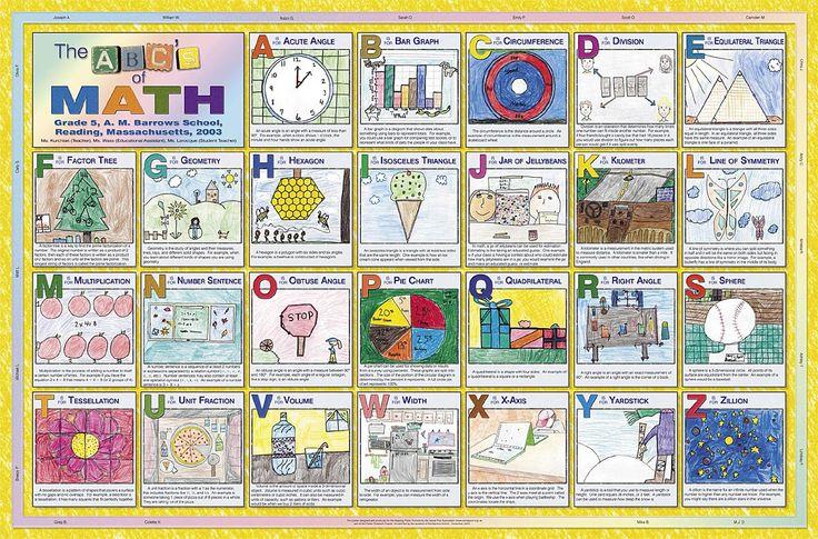 Math Classroom Decorations High School ~ Abcs of math nice poster more advanced junior high