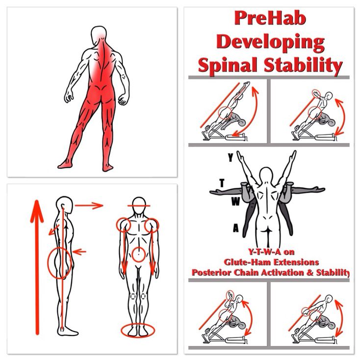 anterior knee pain exercises pdf