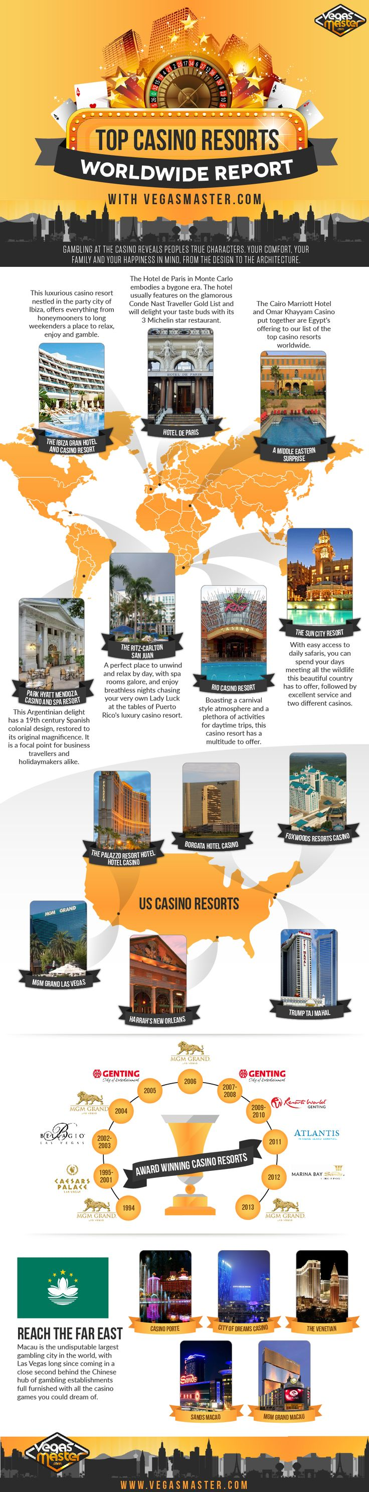 Top Casino Resorts WorldWide The color scheme in this infographic uses gold, black and some red and green. Because this infographic is all about casinos the gold makes users feel luxurious and excited about the opportunity to win money. While the red and green and black are colors common in gambling that will let the viewer correlate the gold luxurious with the gambling colors.