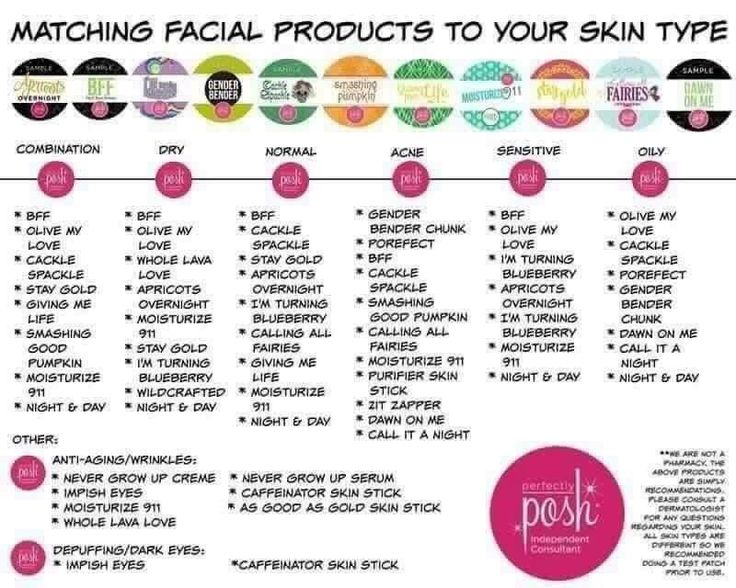 Posh products by skin type