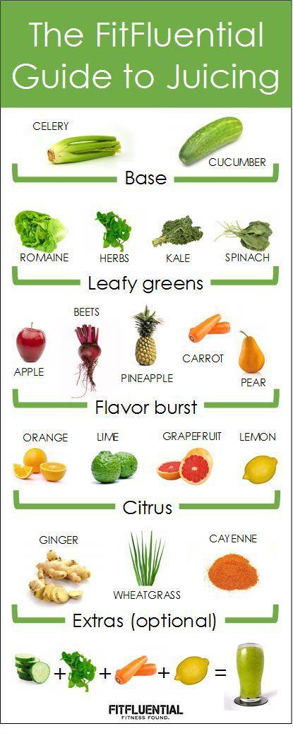Juicing dosyası: Meyve suyu tamam da, sebze suyu ne?