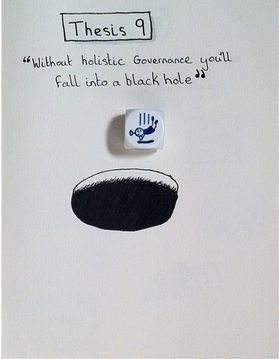 SharePoint Governance Black-hole
