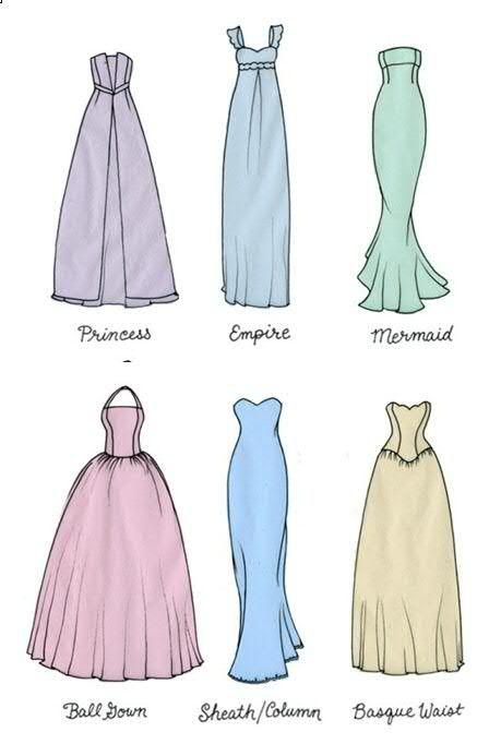 Best 25+ Types of dresses ideas on Pinterest | Types of ...