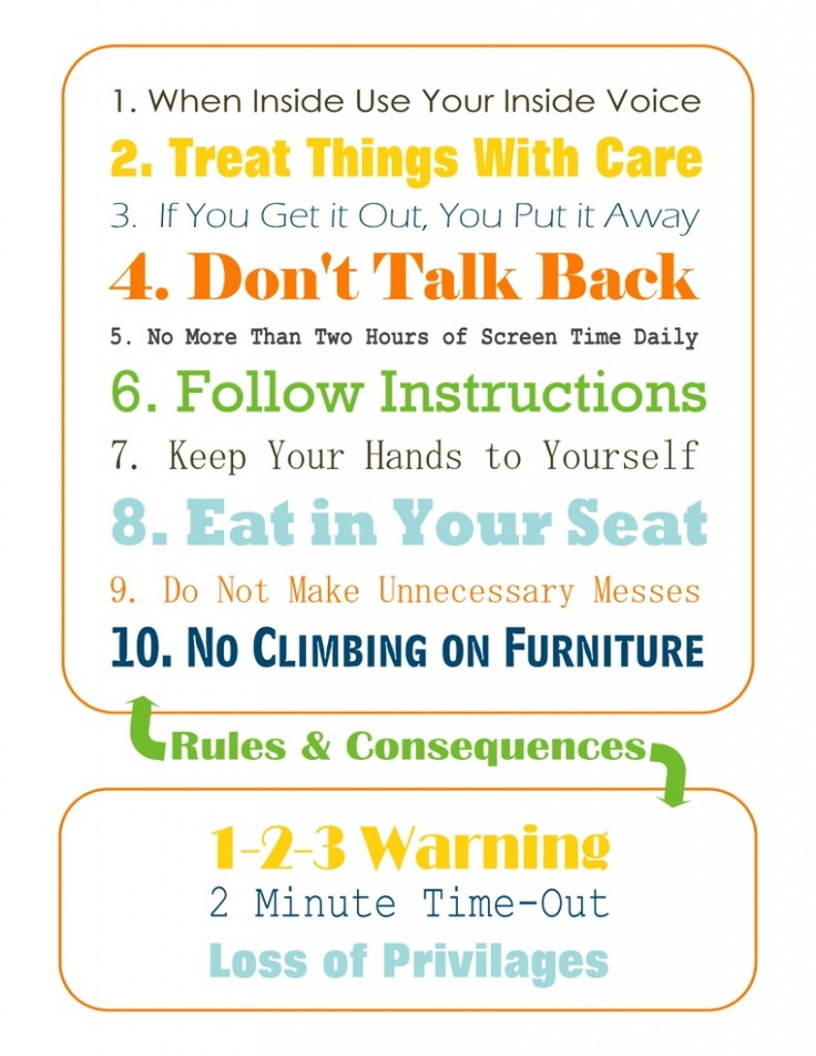 5 Rules Of Home Decor For First Time Buyers: House Rules For Preschoolers. Great Printable! (But Mine