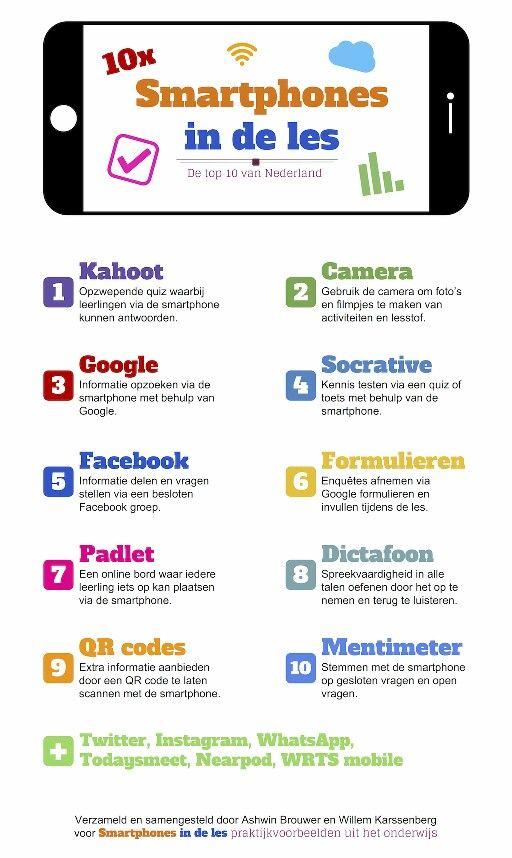 Smartphones in de klas