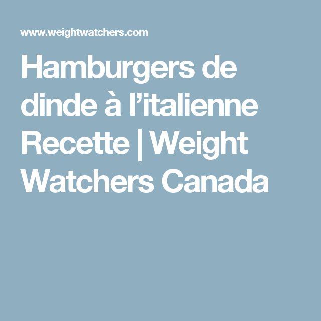 Hamburgers de dinde à l'italienne Recette | Weight Watchers Canada