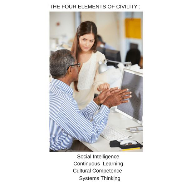 what are the four basic elements Major elements an effective occupational safety and health program will include the following four main elements: management commitment and employee involvement, worksite analysis, hazard prevention and control, and safety and health training.