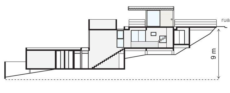 terreno desnivelado Casa Dalí Gala, Casa Terreno Declive, Casas Em