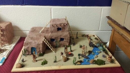 17 Best Images About Native American Project On Pinterest