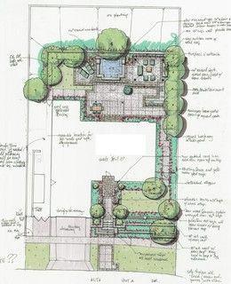 #landscape #concepts #designConceitos de design de paisagem   – garden