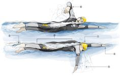 How to Train For the Triathlon Swim http://www.menshealth.com/fitness/triathlon-training-guide/slide/1