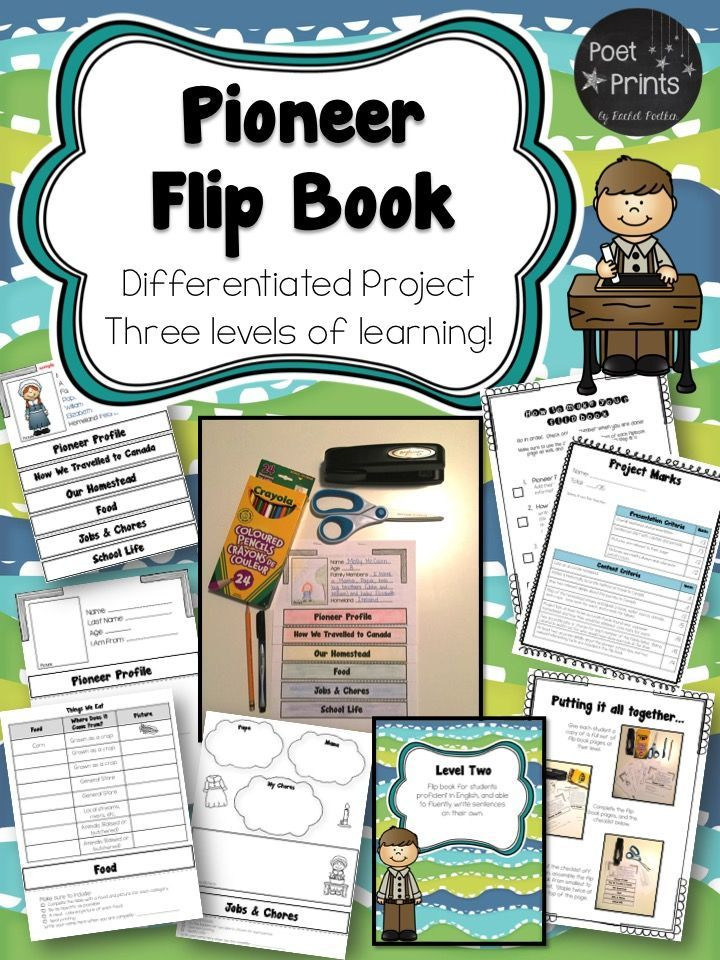 Canadian Pioneer Flipbook Project - Differentiated, a hands-on project for independent learning or small groups.