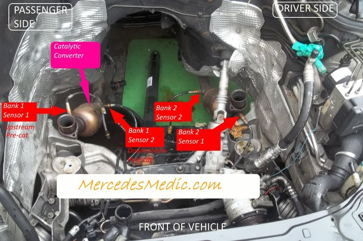 How To Find The Location Of O2 Oxygen Sensor In A Mercedes
