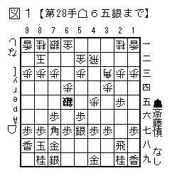 電王戦FINAL第1局観戦記 先崎学 | ニコニコニュース