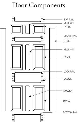 wood door architectural details pinterest stiles. Black Bedroom Furniture Sets. Home Design Ideas