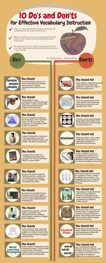 Infographic: 10 Do's and Don'ts for Effective Vocabulary Instruction {12 Days of Literacy} | Learning Unlimited | Research-based Literacy Strategies