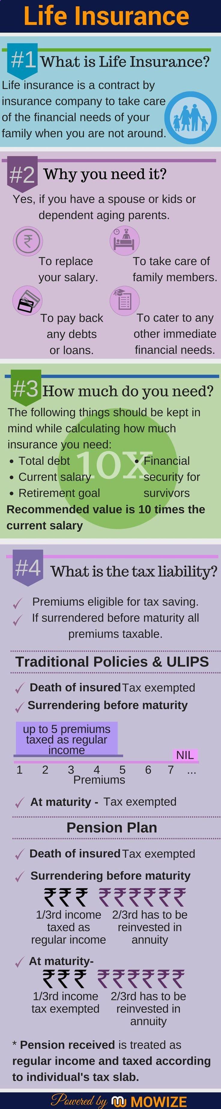 Life Insurance List of Best Term Life Insurance Companies for 2017 #LifeInsuranceFactsTips