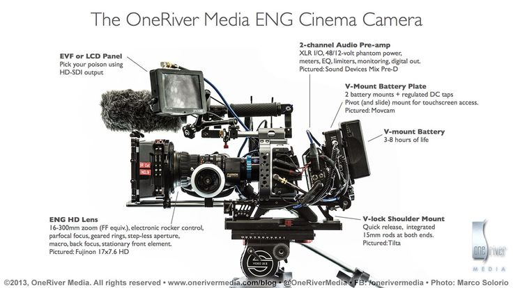 Black Magic Cinema for ENG by Marco Solorio