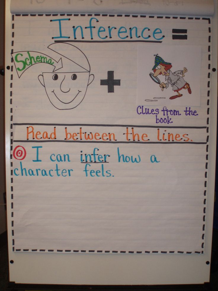 infer anchro chart idea - I like that we could keep adding what we infer about