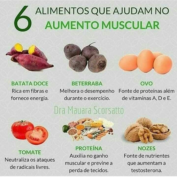 Pin De Patricia Elizabeth Em Alimentos Saudaveis Nutricao