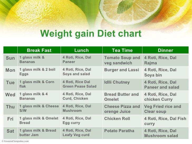 weight gainer diet plan