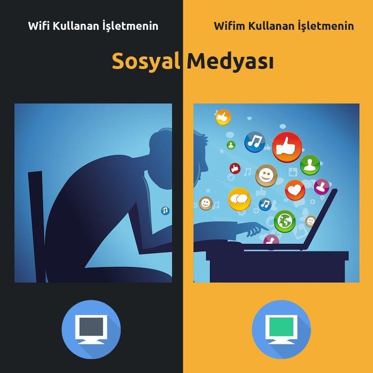 #Wifim kullanan işletmenin sosyal medya hesabıyla sadece wifi kullanan işletmenin #sosyalmedya hesabı arasındaki farklar: