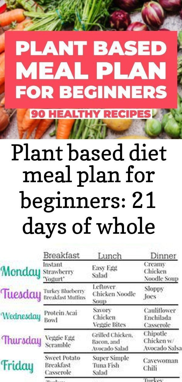 Pin On Resources For Plant Based Living